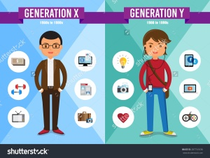 stock-vector-generations-comparison-info-graphic-generation-x-generation-y-cartoon-character-287741636